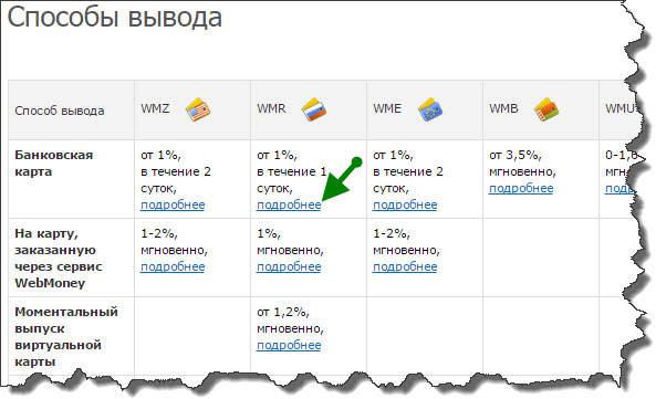kak-vyvesti-webmoney-2