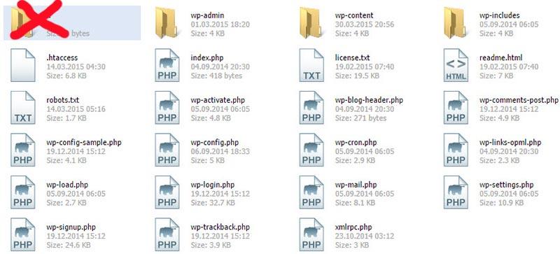 Папки и файлы корневой папки WP
