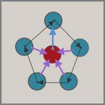 Схема внутренней перелинковки кольцо