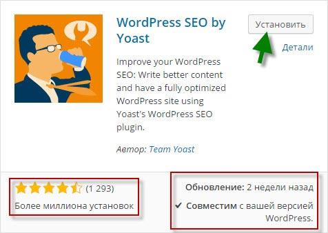 Вкладка плагина WordPress SEO by Yoast