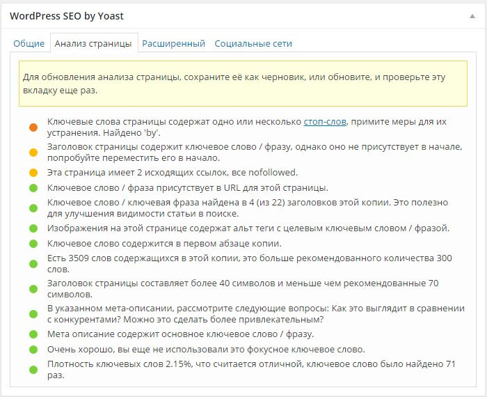 WordPress SEO Meta Box Анализ страницы